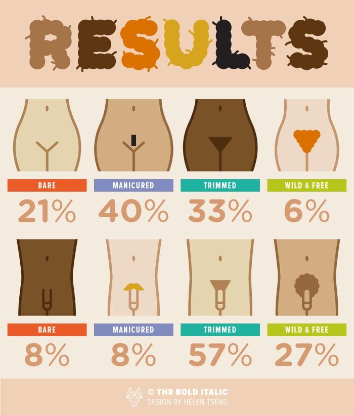 Chicas desnudas de yuma
